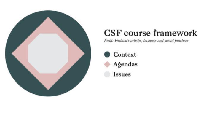 CSF framework